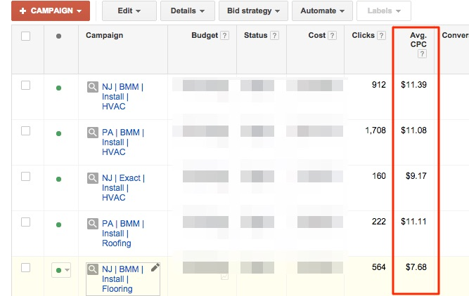 Here's a screenshot from our own Adwords account for HVAC, Roofing, and Flooring campaigns.